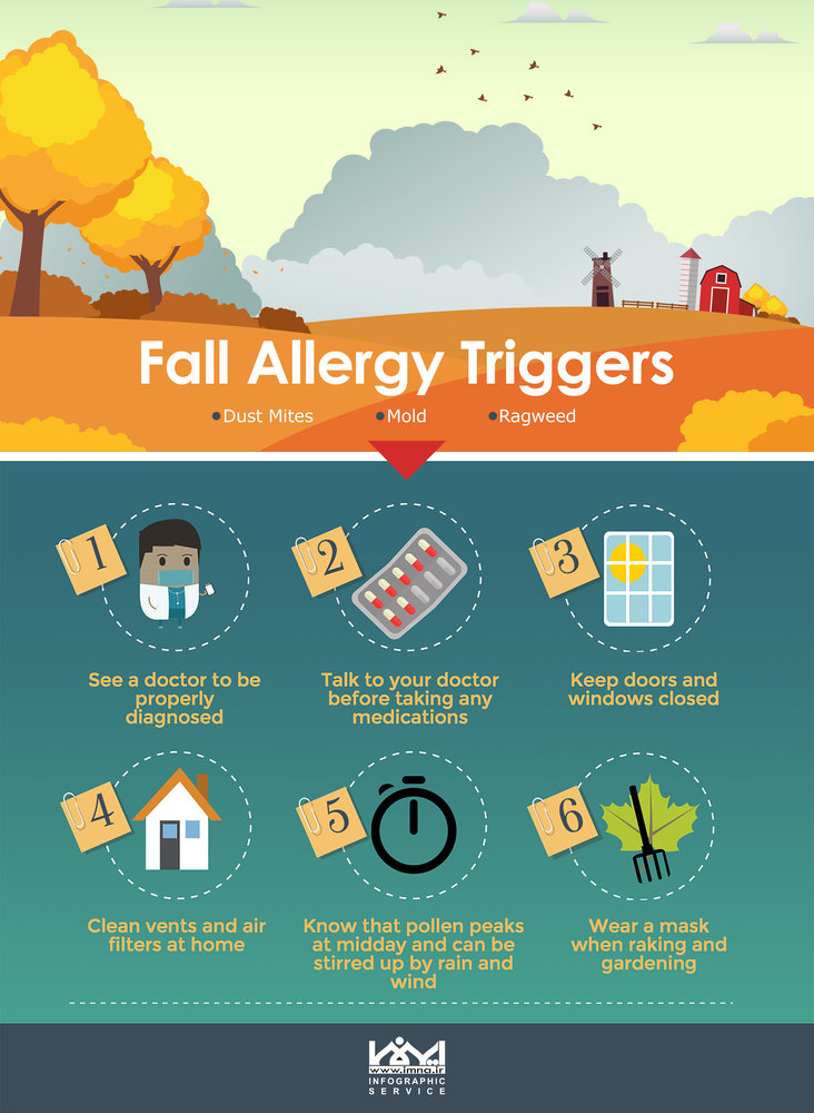 Fall Allergies Triggers