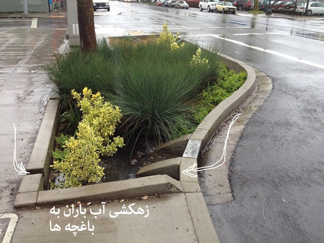 Preventing water loss with urban drainage system
